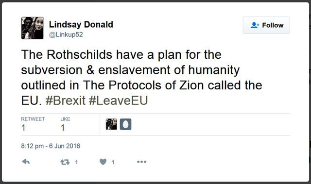 Lindsay Promotes the Protocols of the Elders of Zion